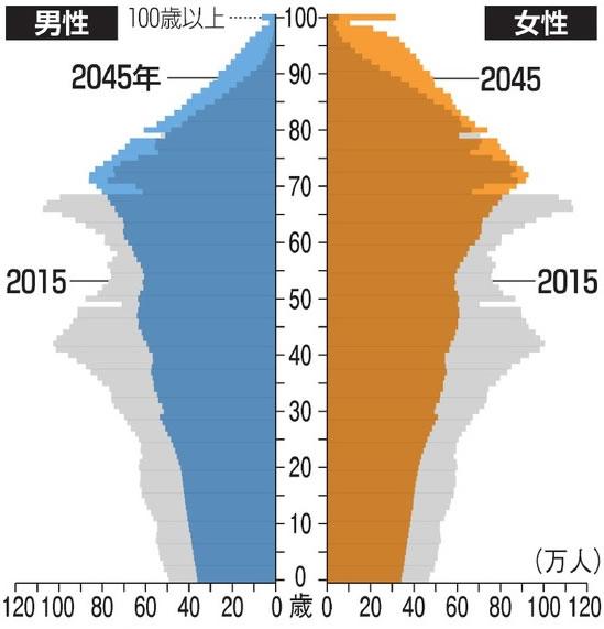 日本は未曽有の人材不足
