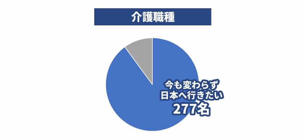 report2_kaigo
